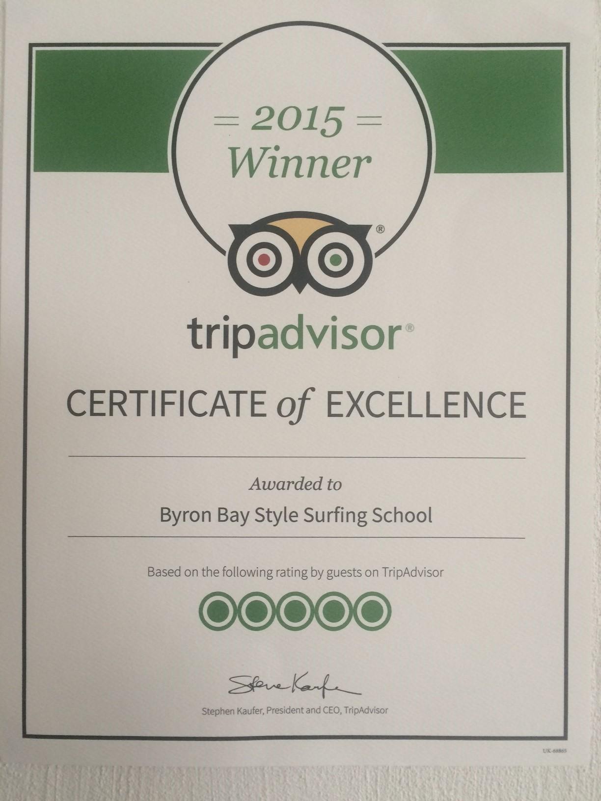 Trip Advisor Winner 2015